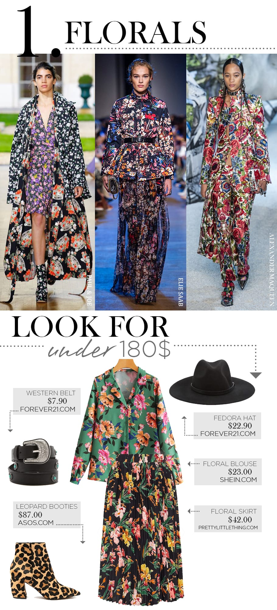spring fashion florals