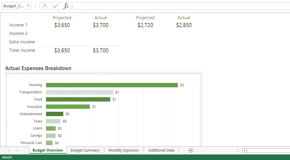 Step 3-4: Budget overview - view chart breakdown